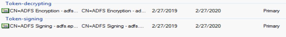 Revert ADFS Certificate Rollover