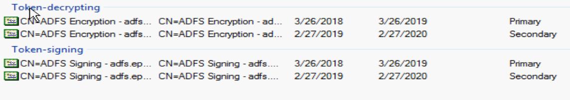 Revert ADFS Certificate Rol